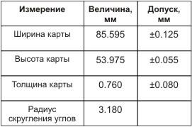 Расчетная карта maestro доставка Нижний Новгород